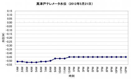 高津戸_20120521
