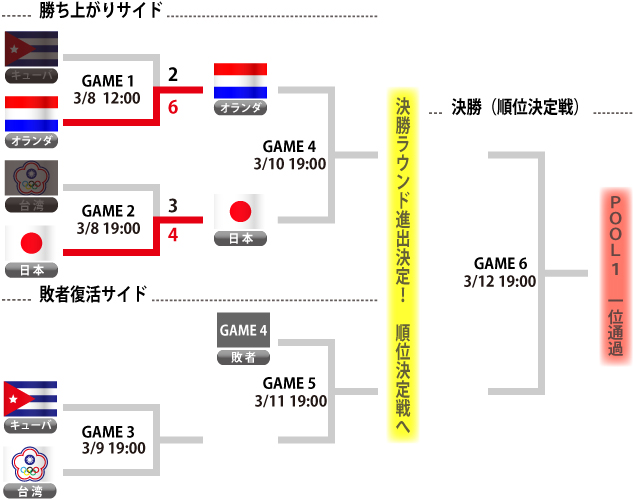 tournament_pc_pool1 (1)