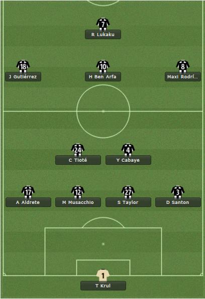 Newcastle v Liverpool (情報_ フォーメーション)