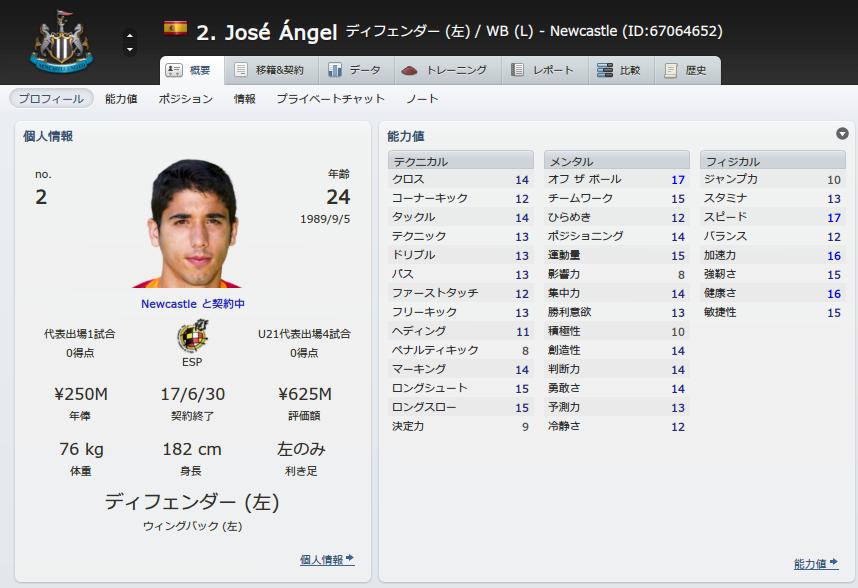 Jose Angel (概要_ プロフィール)