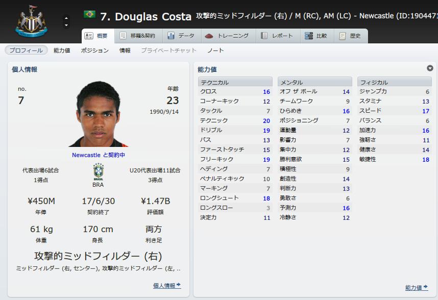 Douglas Costa (概要_ プロフィール)