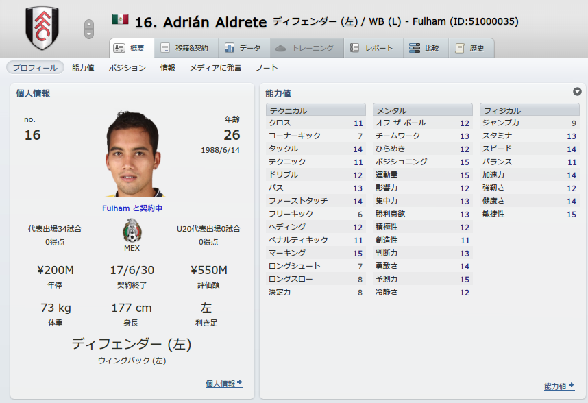 Adrian Aldrete (概要_ プロフィール)
