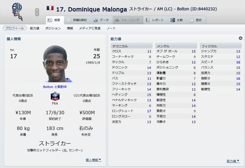 Dominique Malonga (概要_ プロフィール)