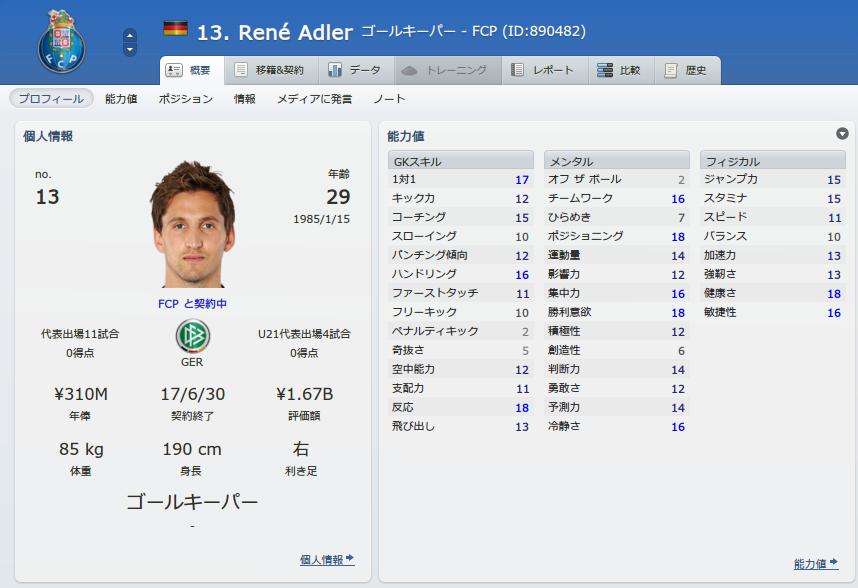 Rene Adler (概要_ プロフィール)-2