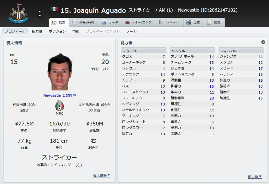 Joaquin Aguado (概要_ プロフィール)
