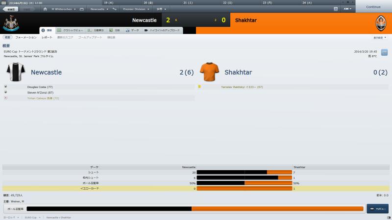 Newcastle v Shakhtar (情報_ 概要)