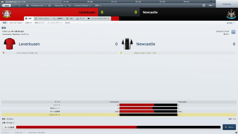 Leverkusen v Newcastle (情報_ 概要)