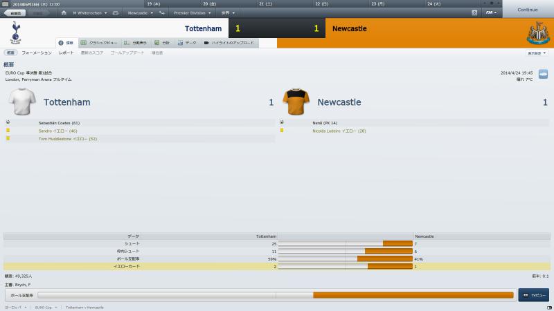 Tottenham v Newcastle (情報_ 概要)