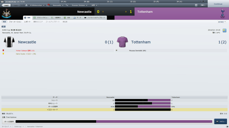 Newcastle v Tottenham (情報_ 概要)
