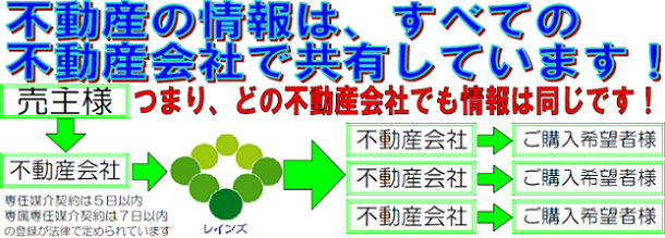 仲介手数料無料の株式会社ウィル神奈川