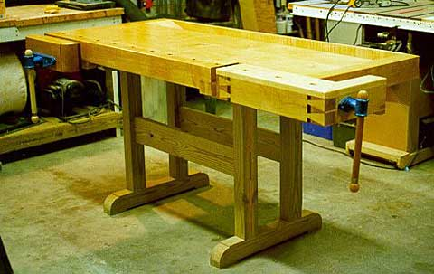 Woodworking Bench Types PDF Woodworking