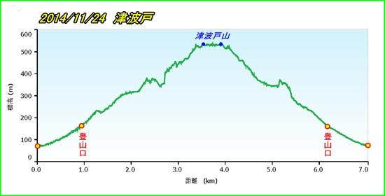 津波戸山PF