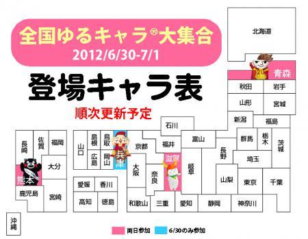 日本ゆるキャラ地図