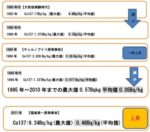 繝輔Ο繝シ繝√Ε繝シ繝・convert_20121203194908