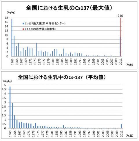 險亥ケエ鞫ょ叙_convert_20121203194837