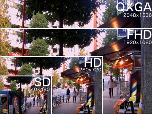 HD-SDI解像度比較