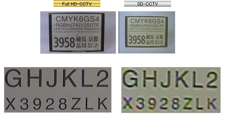 HD-SDI映像比較