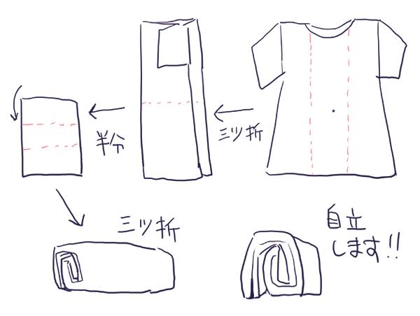 衣類の畳み方