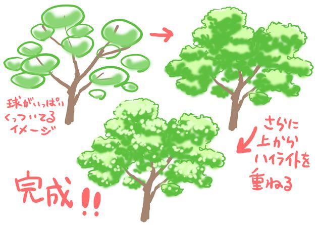 木の描き方のイメージ