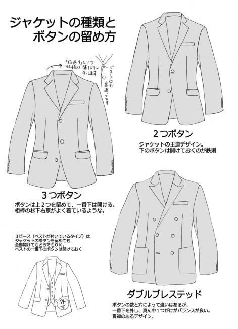 ジャケットの種類