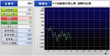 胡蝶3-9