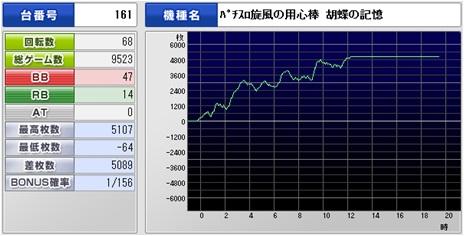 胡蝶3-8