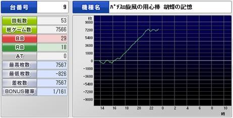 胡蝶3-14