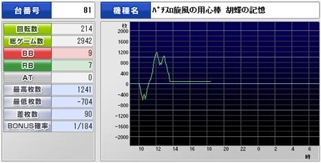 胡蝶3-12