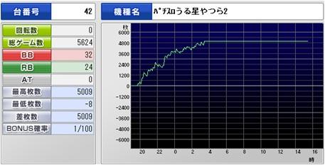 うる☆17-1