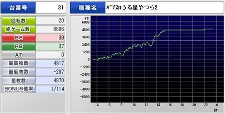 うる☆22-2