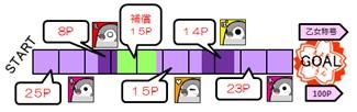 乙女称号カレンダー