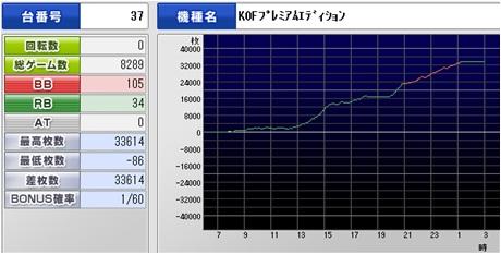 KOF1_20130102010100.jpg