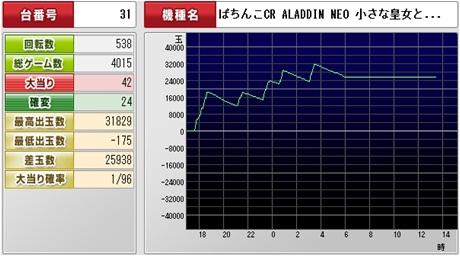 neo1_20120607064947.jpg