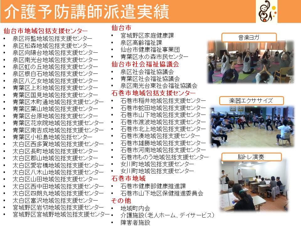 介護予防教室実績