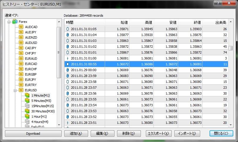 BadHistoricalData_FXDD_Sheet.jpg
