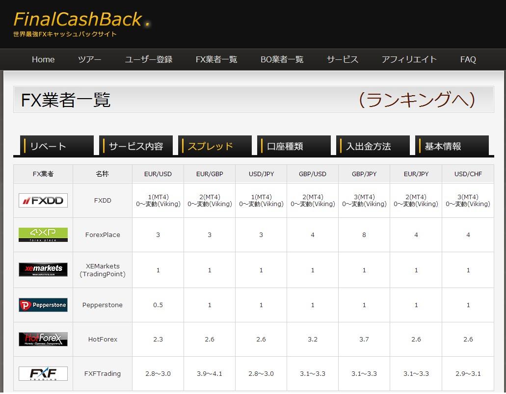BrokerSpread_FinalCashBack.jpg