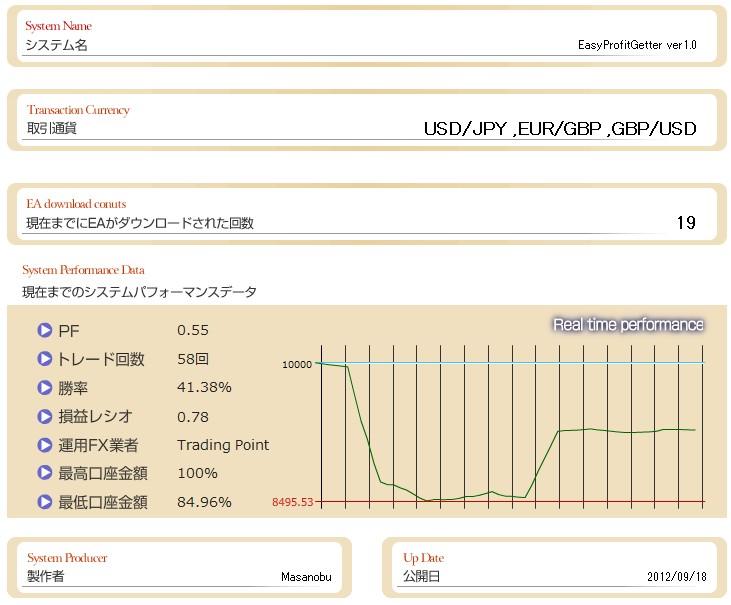 EasyProfitGetter_Spec_20121019.jpg