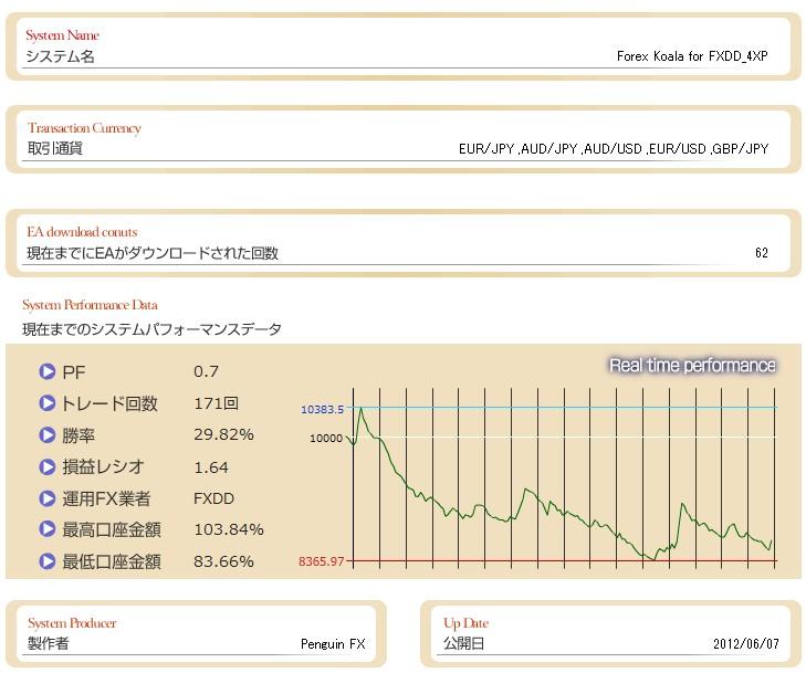 ForexKoala_Spec.jpg