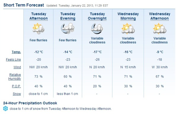 Weather-22Jan13.jpg