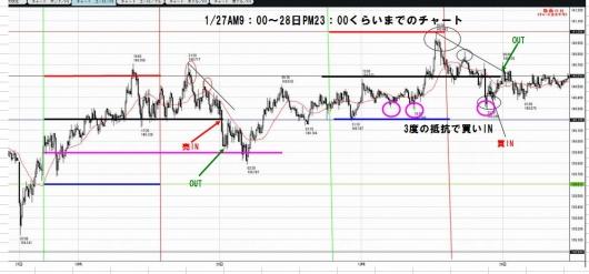 1/28ユロ円