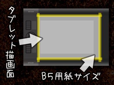 タブレット表面ツルツル描きにくい、改善しよう。余裕サイズ。