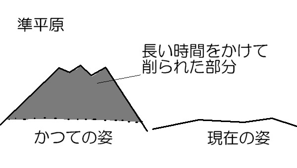20130213152816add.jpg