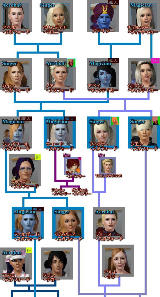 family-JPG07.jpg