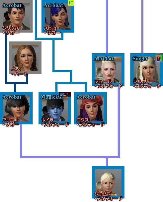 family-JPG08.jpg