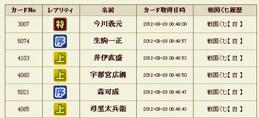 日記38 白クジ履歴