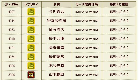 日記41 火クジ2.2 特履歴