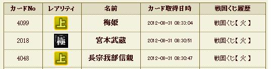 日記41 火クジ1.8 極履歴