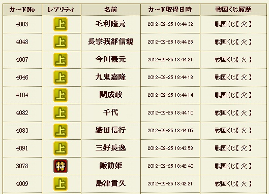 日記63 火クジ2