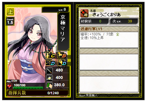 京極マリア