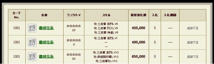 日記S58 取引所